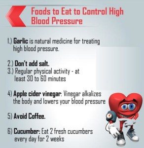 Blood Pressure Management Guidelines 2 292x300 Blood Pressure Management consists of lifestyle changes and Hypercet supplement intake