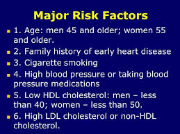 Heart Disease Risk Classification Cholesterol Level must be kept within healthy limits with Hypercet Cholesterol Formula