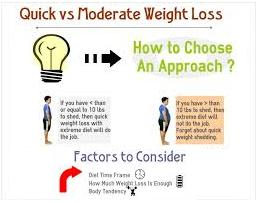 Loss of Bladder Control Symptoms Loss of Bladder Control can be counteracted with moderate weight loss incorporated with Flotrol supplementation