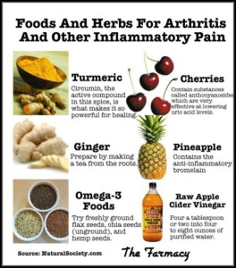 Natural Anti Inflammatory 264x300 Natural Anti Inflammatory Remedies include the most powerful anti inflammatory supplement available