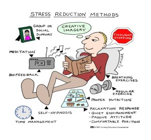 Stress Management Not Only Consists Of Effective Natural Stress
