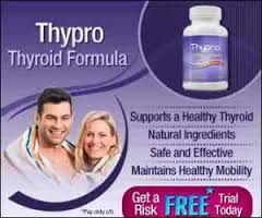Thypro Image Thyroid Imbalance attributable to 9 known causes and treatable with Thypro supplemental intake