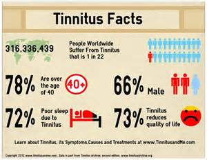 Tinnitus Causes and Treatment Tinnitus Causes and Treatment create a ringing ear and nurses it back to health